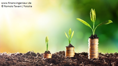 Wachstum passives Investieren