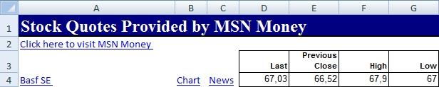 Aktienkurse Excel importieren BASF