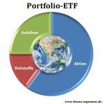 Portfolio-ETF: Aktien, Rohstoffe und Anleihen