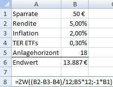 20170828 ZW Formel mit ETF TER
