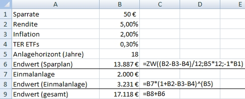 20170902 ZW Formel mit ETF TER + Einmalanlage